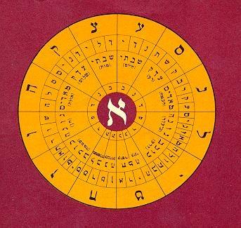 Introduzione allo studio del libro della formazione il for Lettere ebraiche
